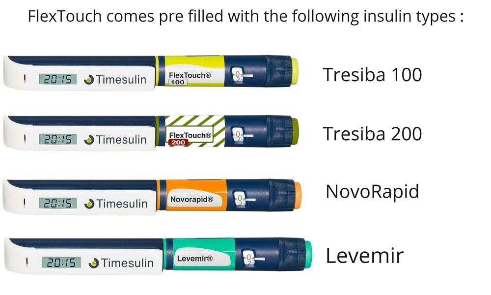 Uzávěr inzulínového pera Levemir, Novorapid, Tresiba 100, Tresiba 200 Timesulin